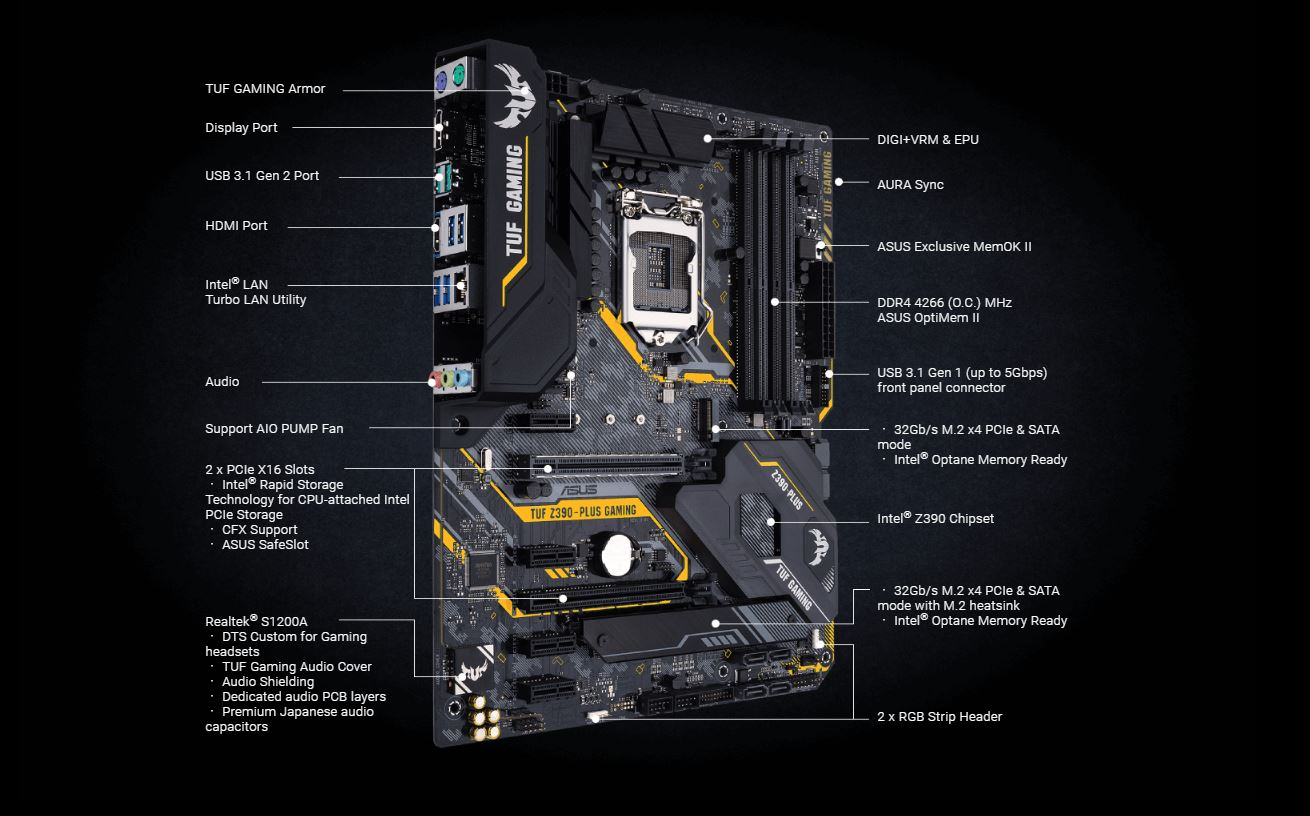 Placa-Mãe Asus TUF Z390-Plus Gaming, Wifi Intel LGA 1151